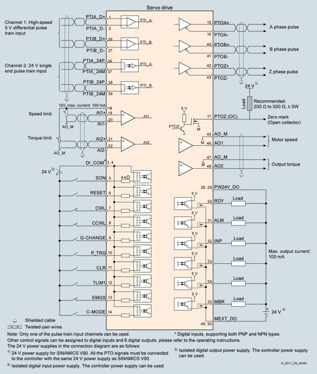 Siemens Servo Motor Wiring Diagram