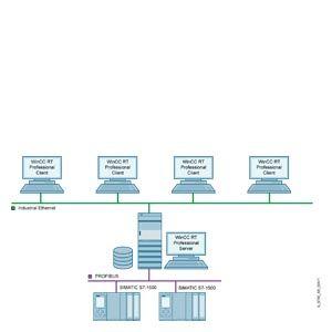 wincc webnavigator server